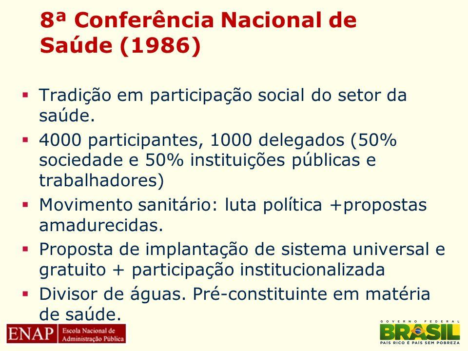 8ª Conferência Nacional de Saúde (1986) Tradição em participação social do setor da saúde. 4000 participantes, 1000 delegados (50% sociedade e 50% ins
