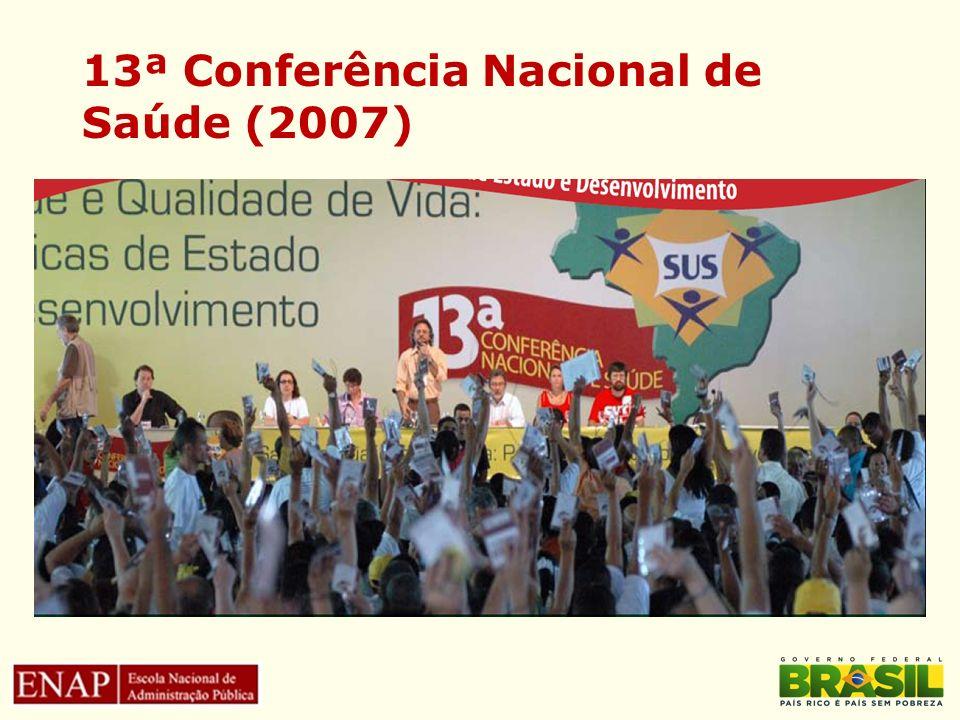 13ª CNS: Antecedentes Era SUS: -Realização de 5 conferências.
