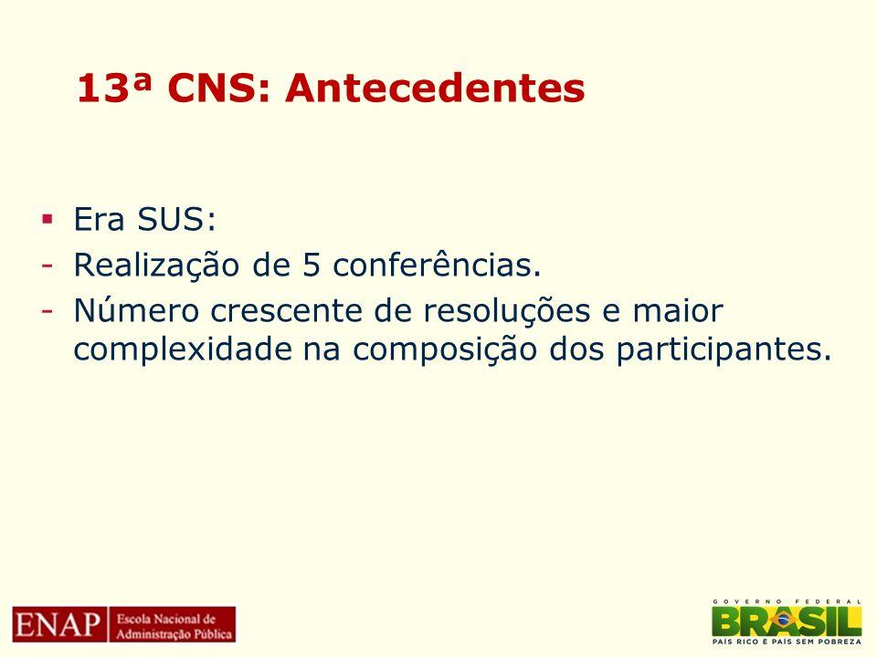 13ª CNS: Antecedentes Era SUS: -Realização de 5 conferências. -Número crescente de resoluções e maior complexidade na composição dos participantes.