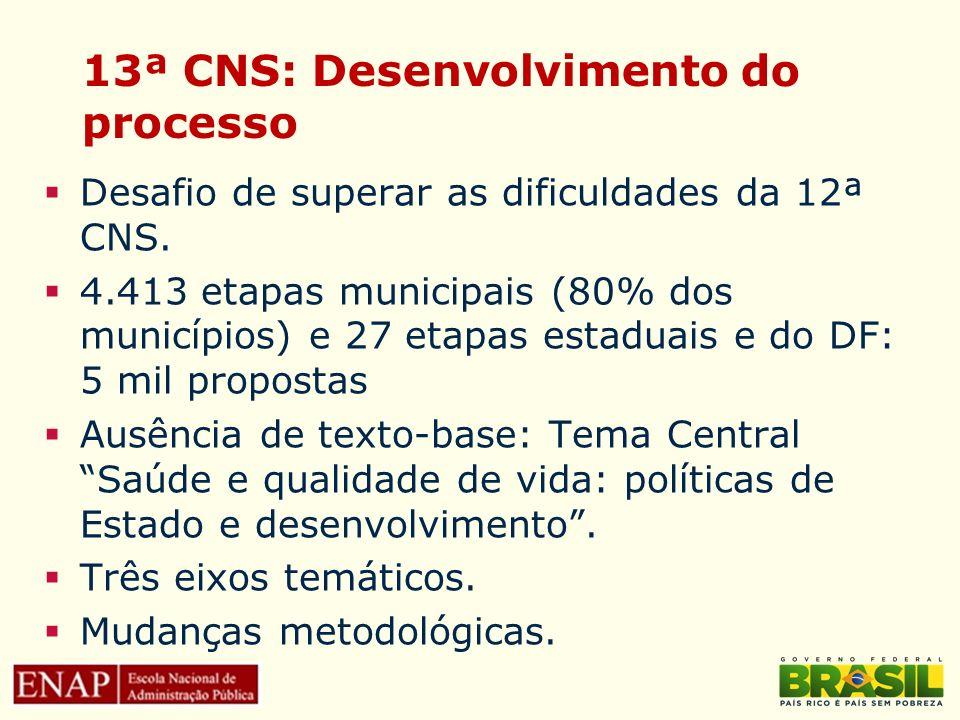 13ª CNS: Desenvolvimento do processo Desafio de superar as dificuldades da 12ª CNS. 4.413 etapas municipais (80% dos municípios) e 27 etapas estaduais