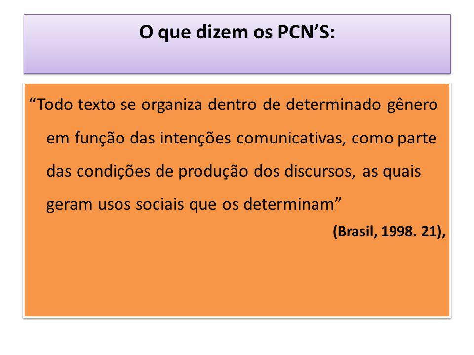 O que dizem os PCNS: Todo texto se organiza dentro de determinado gênero em função das intenções comunicativas, como parte das condições de produção d