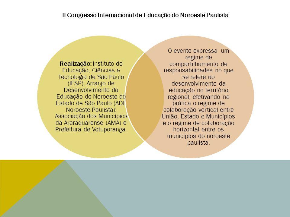 II Congresso Internacional de Educação do Noroeste Paulista Realização: Instituto de Educação, Ciências e Tecnologia de São Paulo (IFSP); Arranjo de D
