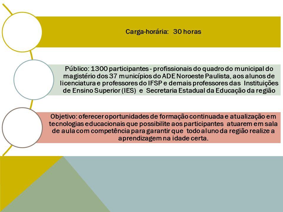 Carga-horária: 30 horas Público: 1300 participantes - profissionais do quadro do municipal do magistério dos 37 municípios do ADE Noroeste Paulista, a