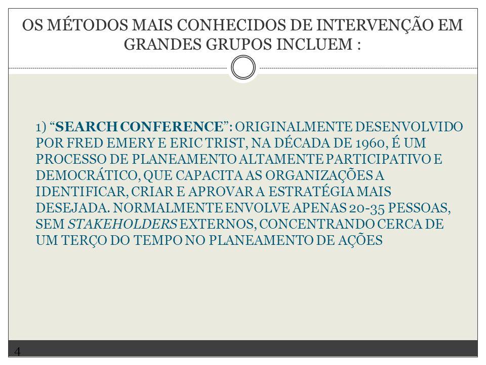 OS MÉTODOS MAIS CONHECIDOS DE INTERVENÇÃO EM GRANDES GRUPOS INCLUEM : 1) SEARCH CONFERENCE: ORIGINALMENTE DESENVOLVIDO POR FRED EMERY E ERIC TRIST, NA DÉCADA DE 1960, É UM PROCESSO DE PLANEAMENTO ALTAMENTE PARTICIPATIVO E DEMOCRÁTICO, QUE CAPACITA AS ORGANIZAÇÕES A IDENTIFICAR, CRIAR E APROVAR A ESTRATÉGIA MAIS DESEJADA.
