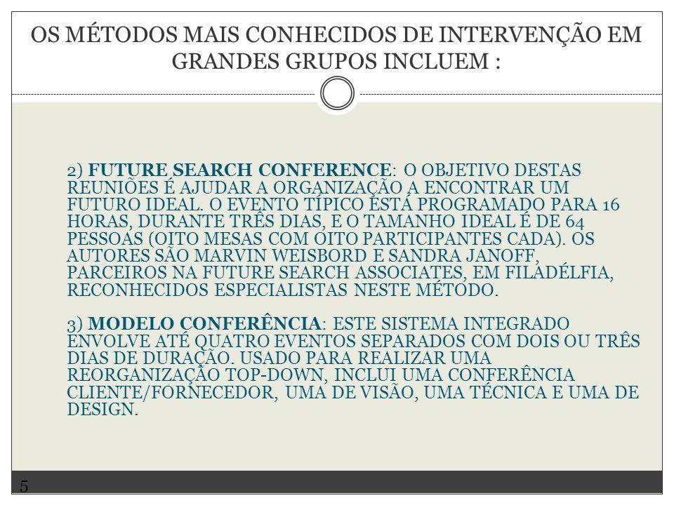 OS MÉTODOS MAIS CONHECIDOS DE INTERVENÇÃO EM GRANDES GRUPOS INCLUEM : 2) FUTURE SEARCH CONFERENCE: O OBJETIVO DESTAS REUNIÕES É AJUDAR A ORGANIZAÇÃO A ENCONTRAR UM FUTURO IDEAL.