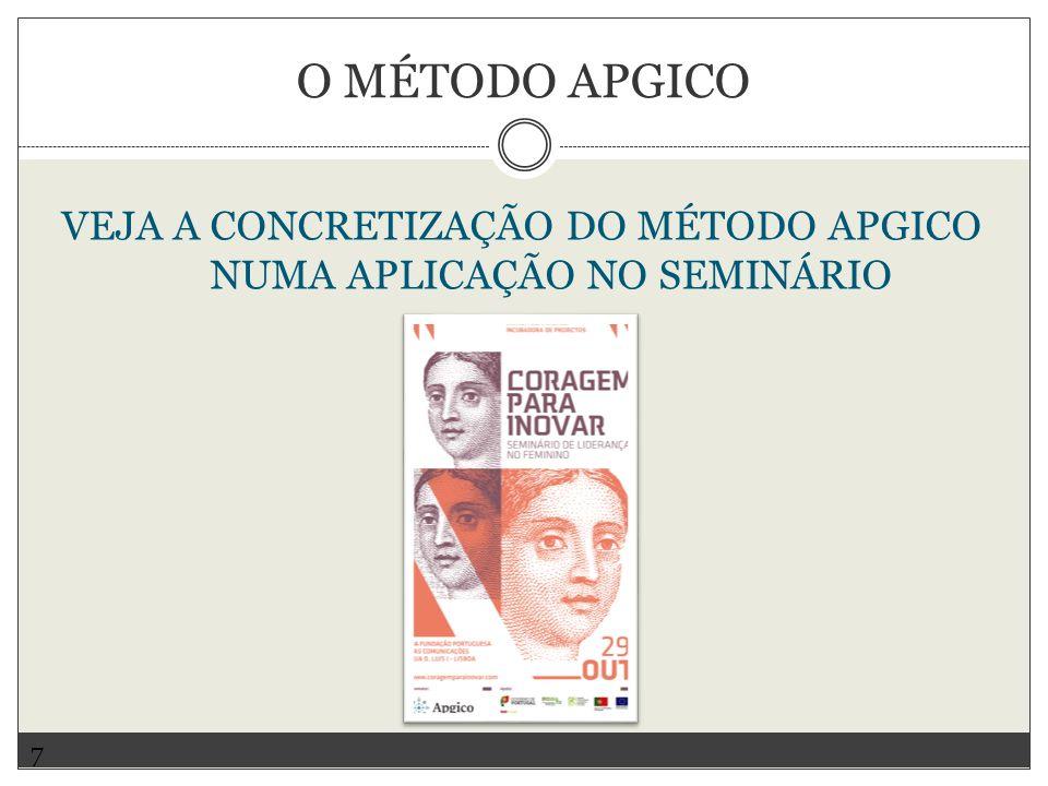 O MÉTODO APGICO VEJA A CONCRETIZAÇÃO DO MÉTODO APGICO NUMA APLICAÇÃO NO SEMINÁRIO 7