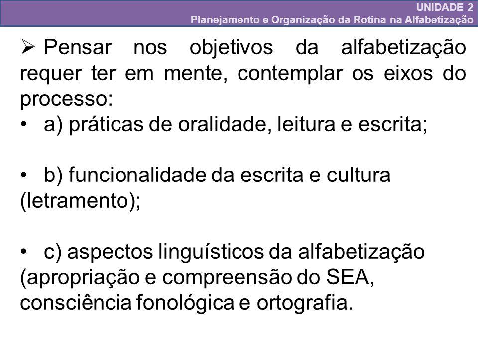 UNIDADE 2 Planejamento e Organização da Rotina na Alfabetização Pensar nos objetivos da alfabetização requer ter em mente, contemplar os eixos do proc
