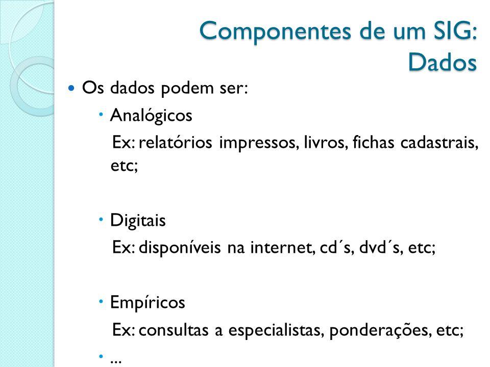 Os dados podem ser: Analógicos Ex: relatórios impressos, livros, fichas cadastrais, etc; Digitais Ex: disponíveis na internet, cd´s, dvd´s, etc; Empír