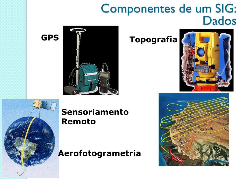 Topografia Sensoriamento Remoto Aerofotogrametria GPS Componentes de um SIG: Dados