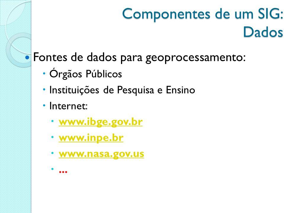 Fontes de dados para geoprocessamento: Órgãos Públicos Instituições de Pesquisa e Ensino Internet: www.ibge.gov.br www.inpe.br www.nasa.gov.us...