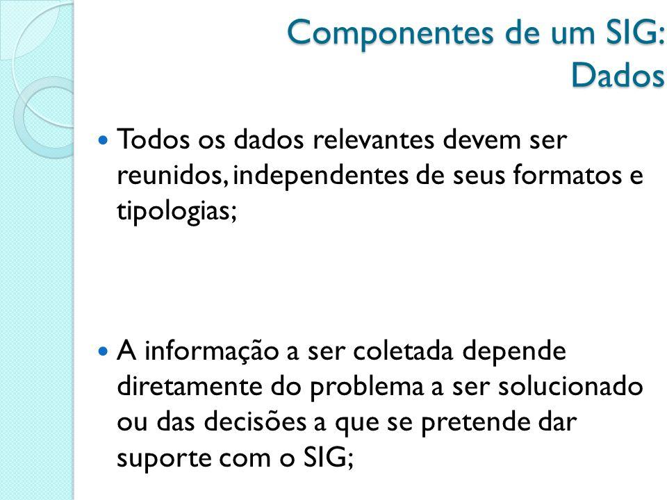 Todos os dados relevantes devem ser reunidos, independentes de seus formatos e tipologias; A informação a ser coletada depende diretamente do problema a ser solucionado ou das decisões a que se pretende dar suporte com o SIG; Componentes de um SIG: Dados