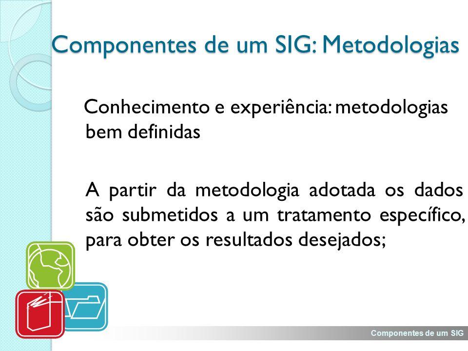 Componentes de um SIG: Metodologias Conhecimento e experiência: metodologias bem definidas A partir da metodologia adotada os dados são submetidos a um tratamento específico, para obter os resultados desejados; Componentes de um SIG