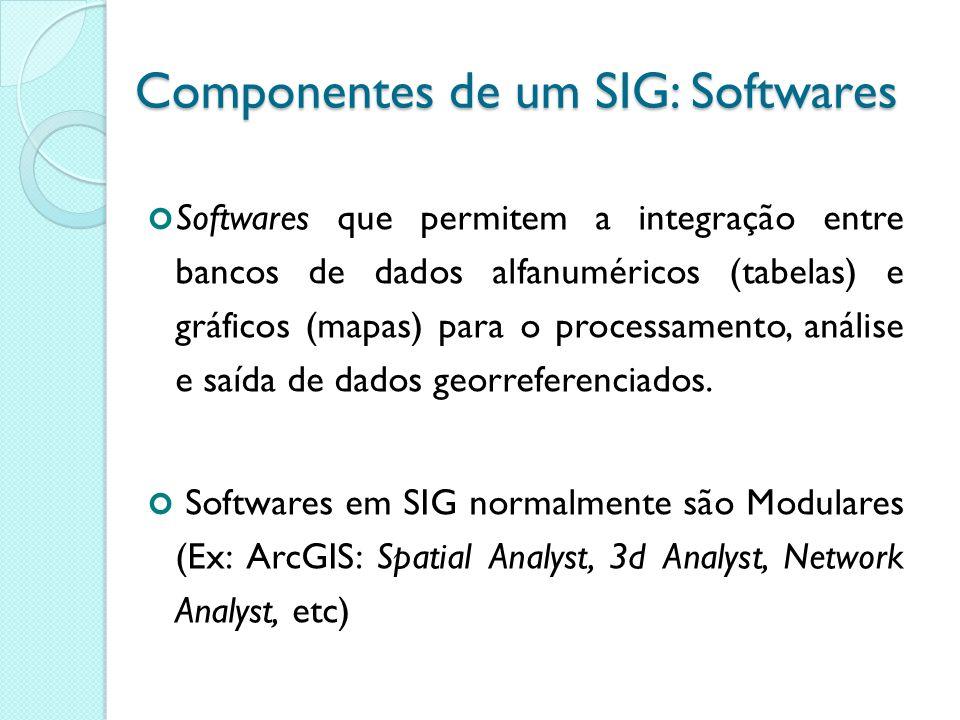 Componentes de um SIG: Softwares Softwares que permitem a integração entre bancos de dados alfanuméricos (tabelas) e gráficos (mapas) para o processamento, análise e saída de dados georreferenciados.