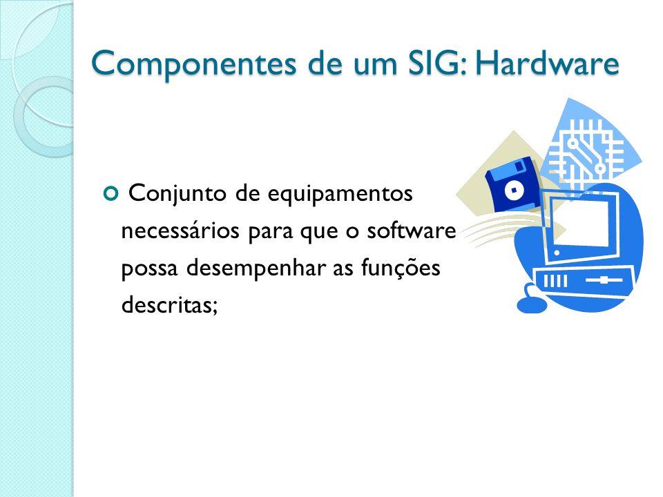 Componentes de um SIG: Hardware Conjunto de equipamentos necessários para que o software possa desempenhar as funções descritas;