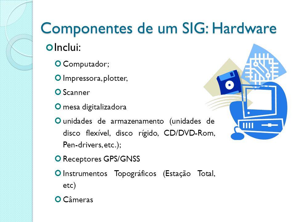 Componentes de um SIG: Hardware Inclui: Computador; Impressora, plotter, Scanner mesa digitalizadora unidades de armazenamento (unidades de disco flexível, disco rígido, CD/DVD-Rom, Pen-drivers, etc.); Receptores GPS/GNSS Instrumentos Topográficos (Estação Total, etc) Câmeras