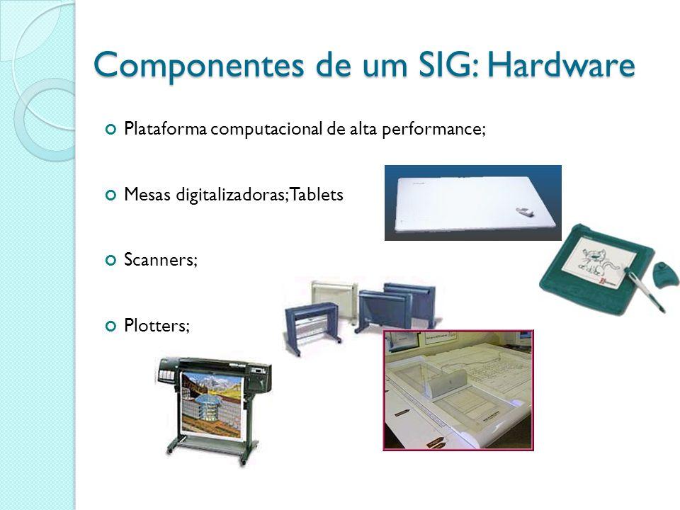 Plataforma computacional de alta performance; Mesas digitalizadoras; Tablets Scanners; Plotters; Componentes de um SIG: Hardware