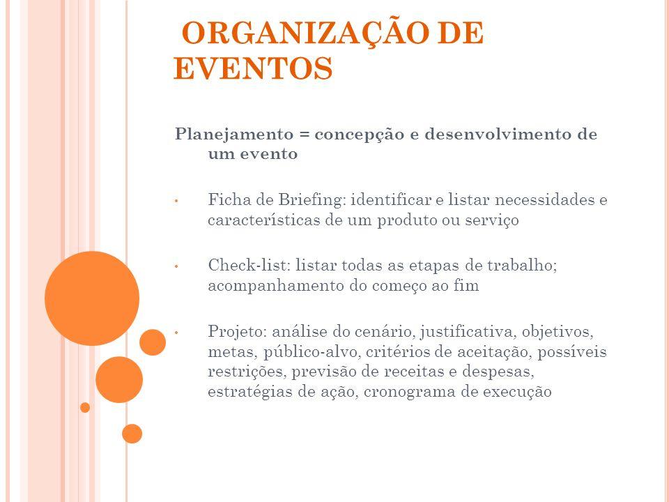 ORGANIZAÇÃO DE EVENTOS Planejamento = concepção e desenvolvimento de um evento Ficha de Briefing: identificar e listar necessidades e características