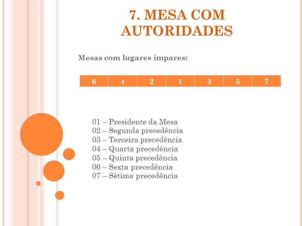 7. MESA COM AUTORIDADES Mesas com lugares ímpares: 6421357 01 – Presidente da Mesa 02 – Segunda precedência 03 – Terceira precedência 04 – Quarta prec