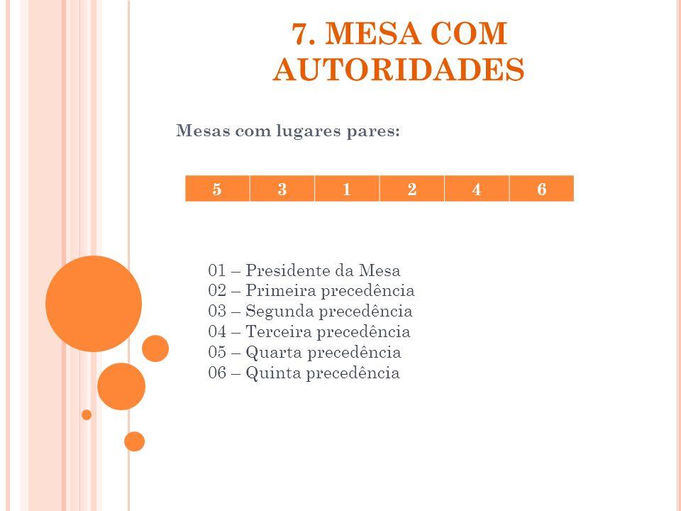 7. MESA COM AUTORIDADES Mesas com lugares pares: 531246 01 – Presidente da Mesa 02 – Primeira precedência 03 – Segunda precedência 04 – Terceira prece
