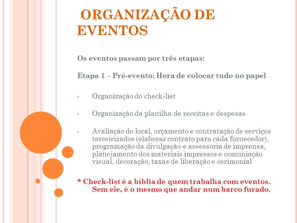 ORGANIZAÇÃO DE EVENTOS Os eventos passam por três etapas: Etapa 1 – Pré-evento: Hora de colocar tudo no papel Organização do check-list Organização da