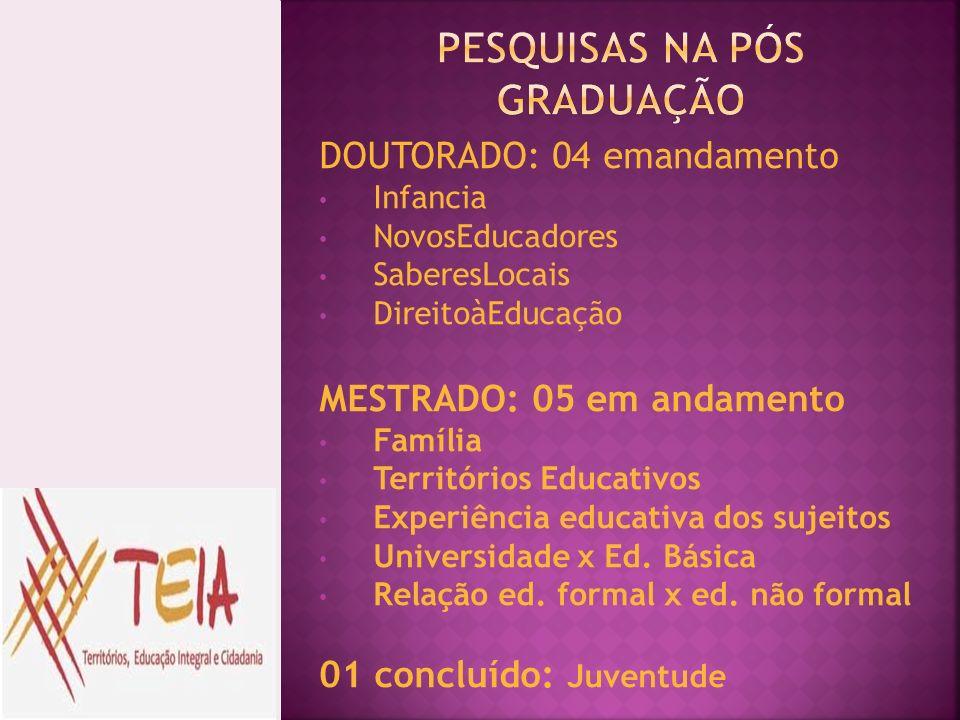 DOUTORADO: 04 emandamento Infancia NovosEducadores SaberesLocais DireitoàEducação MESTRADO: 05 em andamento Família Territórios Educativos Experiência
