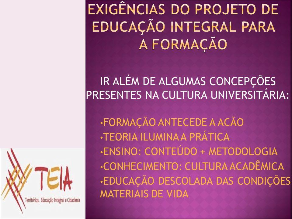 2013: OCUPAR A CIDADE: UMA EDUCAÇÃO INTEGRAL EM MOVIMENTO Abertura ( 17/05/2013) Percursos Formativos (maio a setembro) Seminário Internacional (24 a 27/09/2013) Fórum 07 e 08/11/2013)