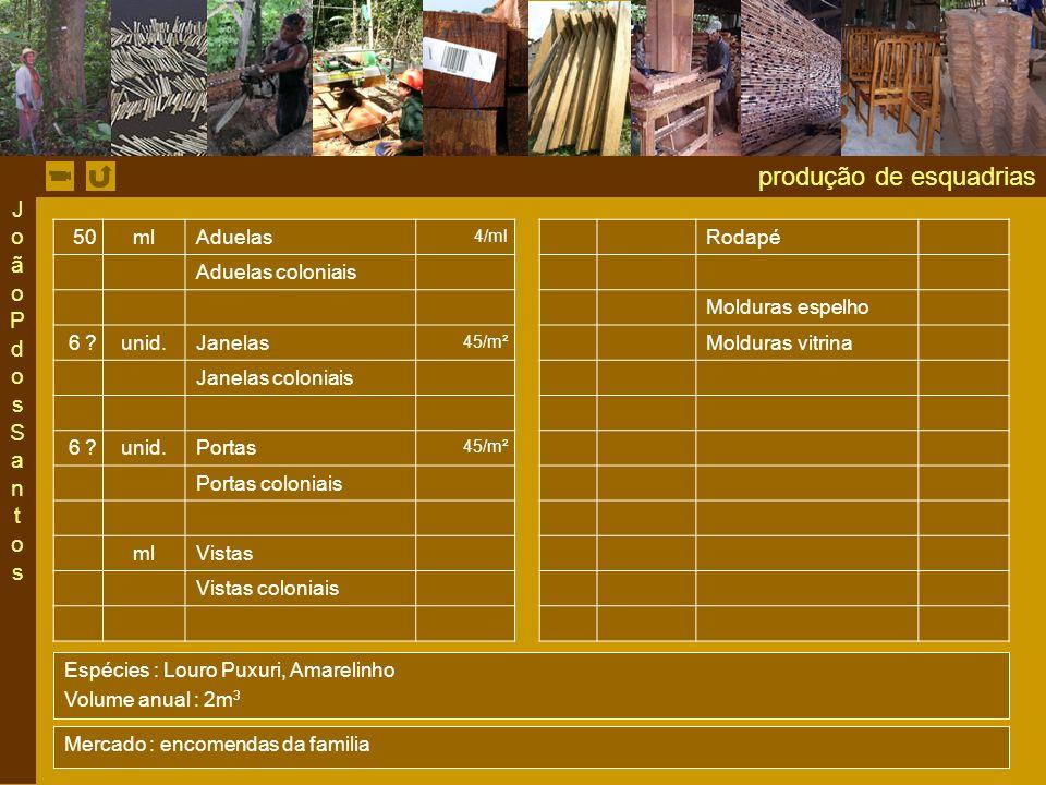 produção de esquadrias 50ml Aduelas 4/ml Rodapé Aduelas coloniais Molduras espelho 6 ?unid.