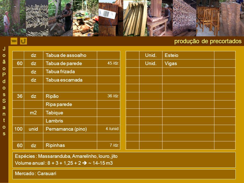 produção de precortados dz Tabua de assoalho Unid.