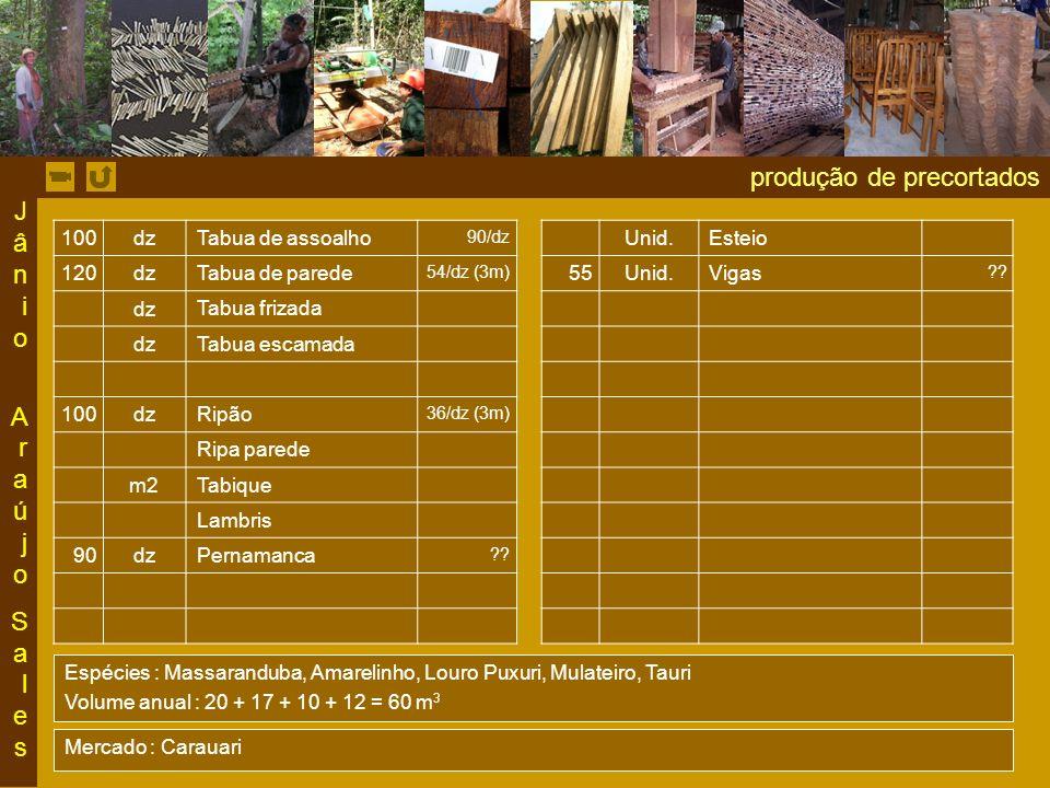 produção de precortados 100dz Tabua de assoalho 90/dz Unid.