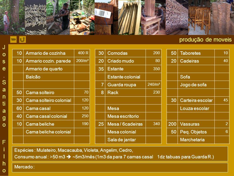 produção de moveis 10 Armario de cozinha 400 R 30 Comodas 200 50 Taboretes 10 Armario cozin.