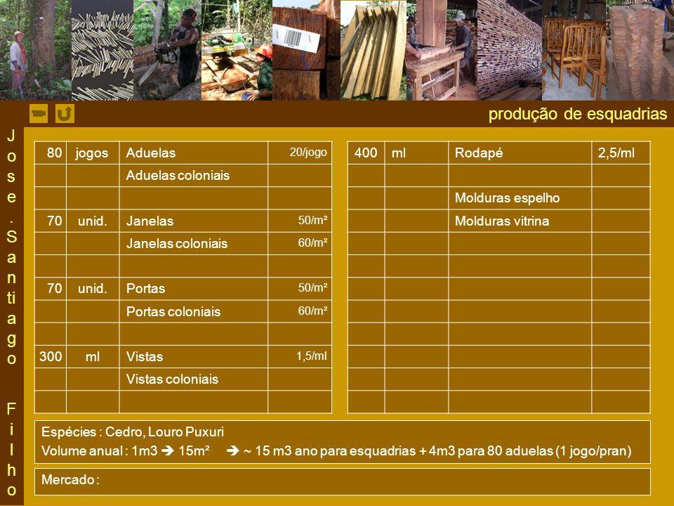 produção de esquadrias 80jogos Aduelas 20/jogo 400mlRodapé2,5/ml Aduelas coloniais Molduras espelho 70unid.