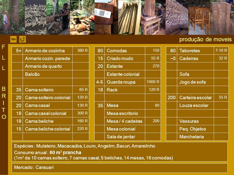 produção de moveis 5+ Armario de cozinha 380 R 80 Comodas 150 80 Taboretes 7-10 R Armario cozin.