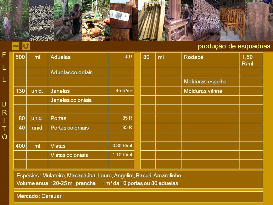 produção de esquadrias 500ml Aduelas 4 R 80mlRodapé1,50 R/ml Aduelas coloniais Molduras espelho 130unid.