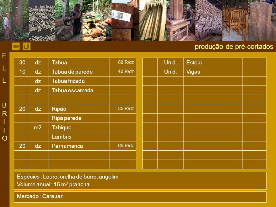 produção de pré-cortados 30dz Tabua 80 R/dz Unid.Esteio 10dz Tabua de parede 40 R/dz Unid.
