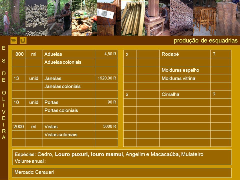 produção de esquadrias 800ml Aduelas 4,50 R xRodapé.