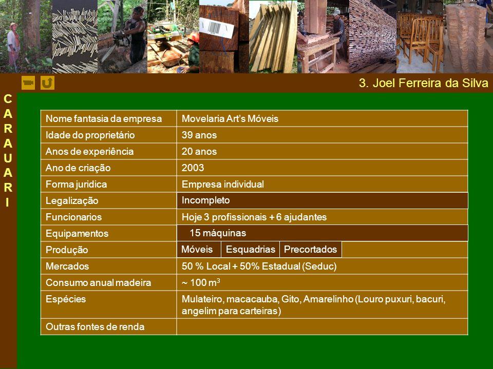 3. Joel Ferreira da Silva Nome fantasia da empresaMovelaria Arts Móveis Idade do proprietário39 anos Anos de experiência20 anos Ano de criação2003 For