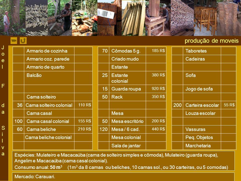 produção de moveis Armario de cozinha 70 Cômodas 5 g.