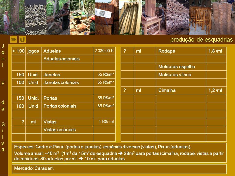 produção de esquadrias > 100 jogos Aduelas 2.320,00 R ?mlRodapé1,8 /ml Aduelas coloniais Molduras espelho 150Unid.