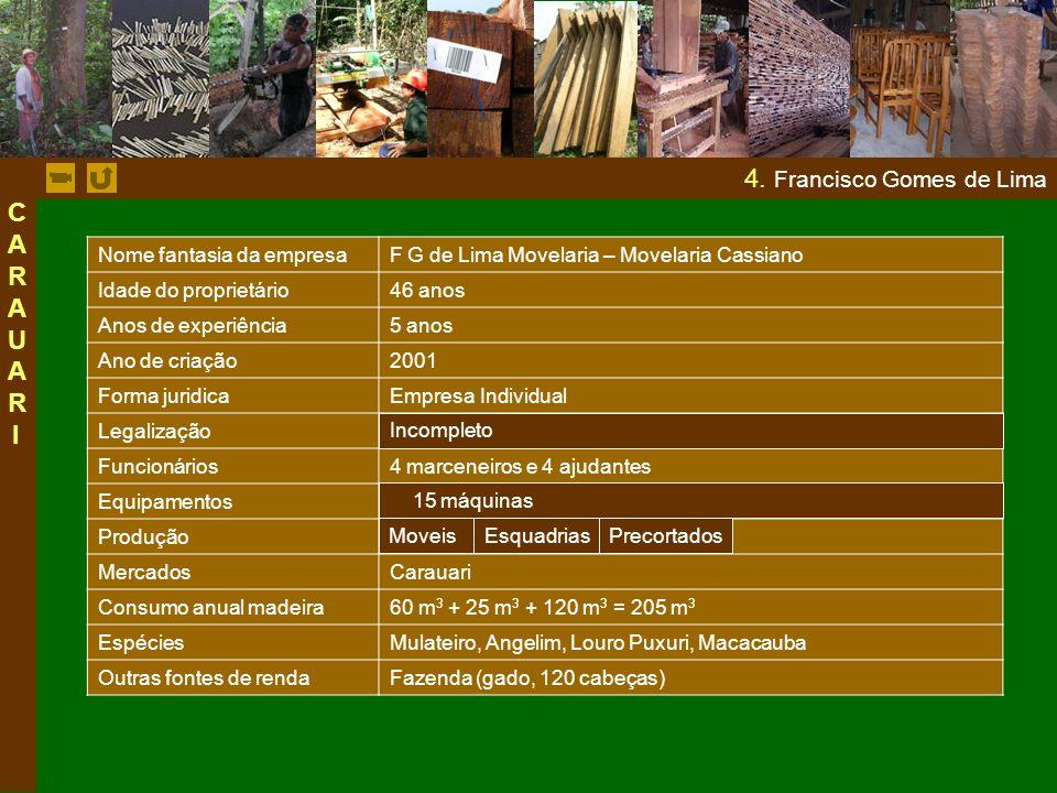 4. Francisco Gomes de Lima Nome fantasia da empresaF G de Lima Movelaria – Movelaria Cassiano Idade do proprietário46 anos Anos de experiência5 anos A