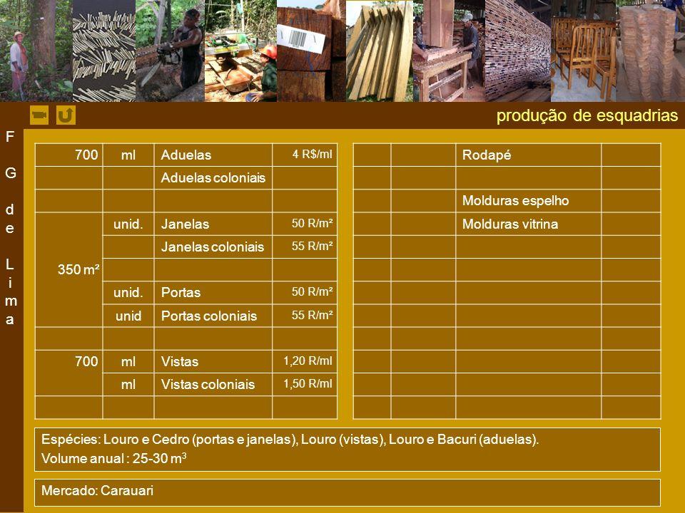 produção de esquadrias 700ml Aduelas 4 R$/ml Rodapé Aduelas coloniais Molduras espelho 350 m² unid.