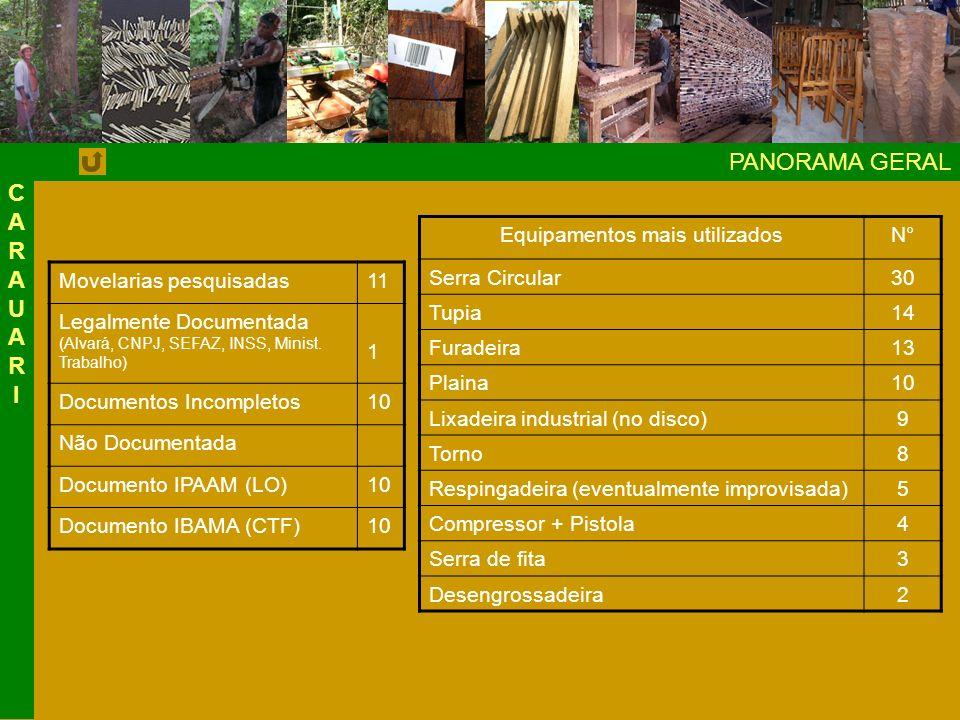 PANORAMA GERAL Movelarias pesquisadas11 Legalmente Documentada (Alvará, CNPJ, SEFAZ, INSS, Minist.