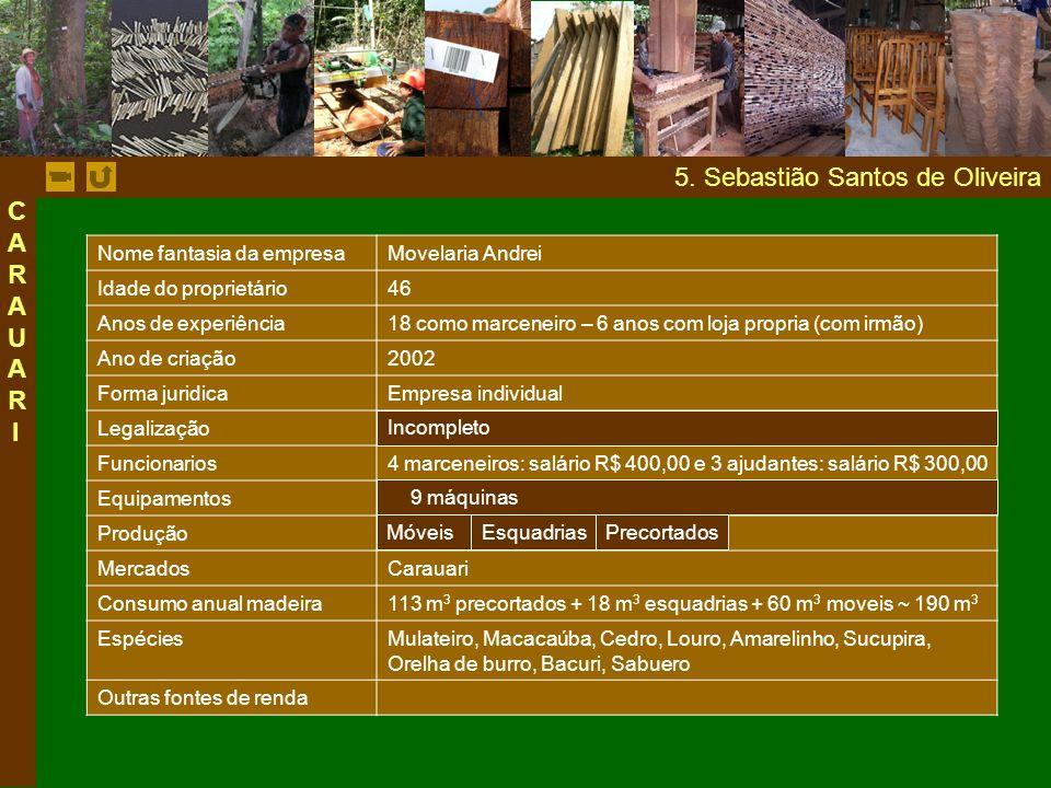 5. Sebastião Santos de Oliveira Nome fantasia da empresaMovelaria Andrei Idade do proprietário46 Anos de experiência18 como marceneiro – 6 anos com lo