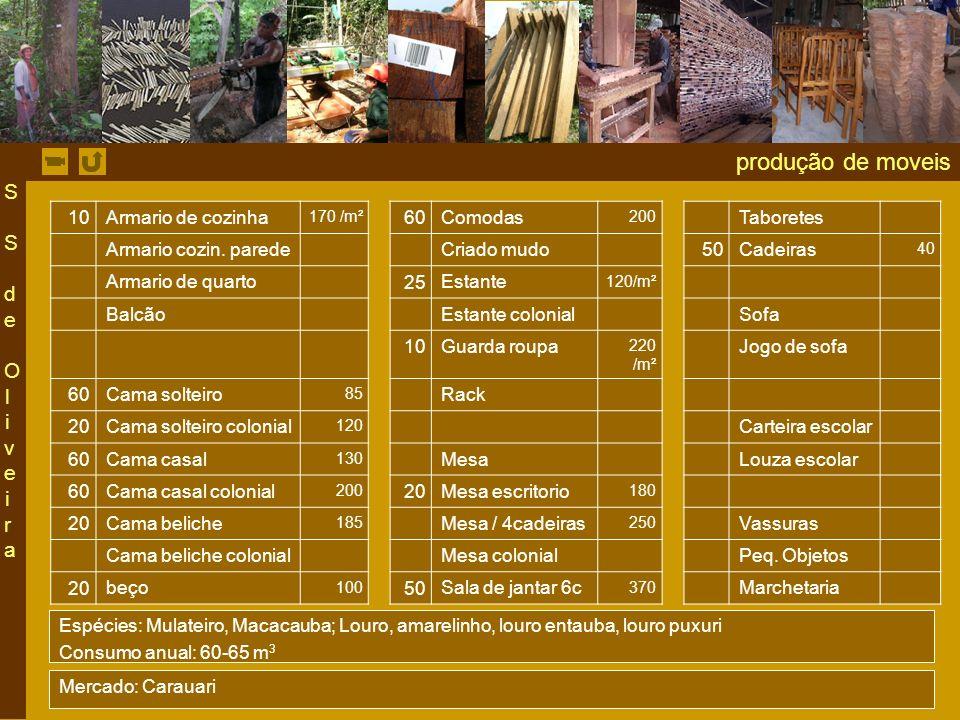 produção de moveis 10 Armario de cozinha 170 /m² 60 Comodas 200 Taboretes Armario cozin.