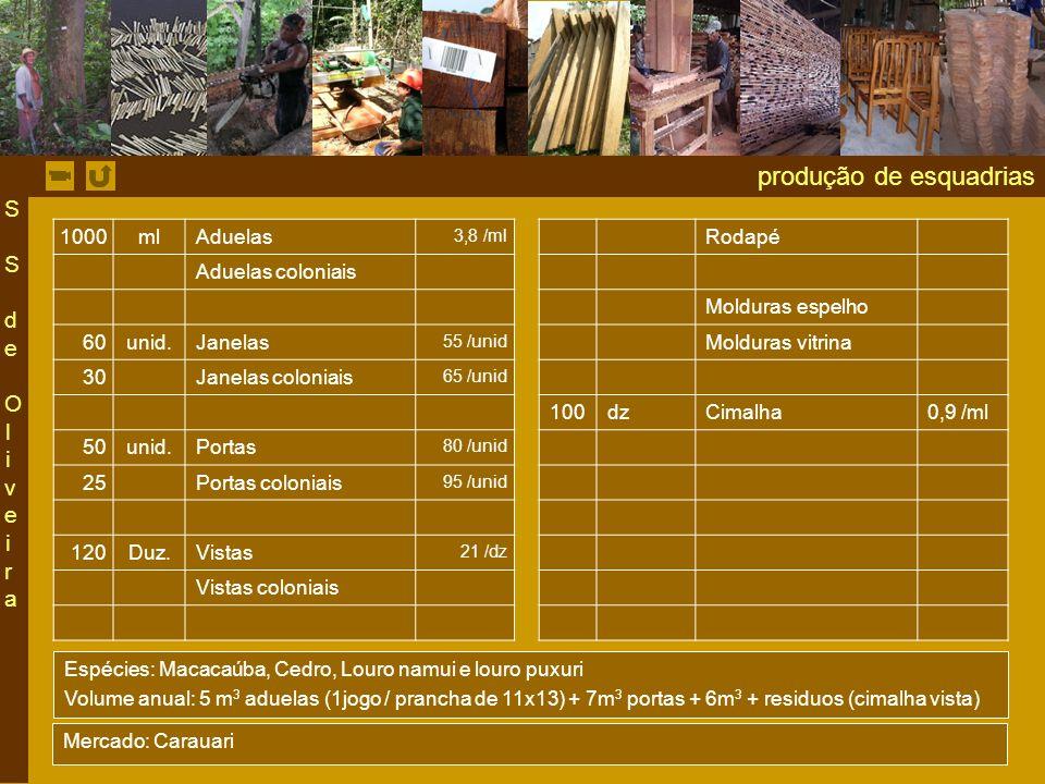 produção de esquadrias 1000ml Aduelas 3,8 /ml Rodapé Aduelas coloniais Molduras espelho 60unid.