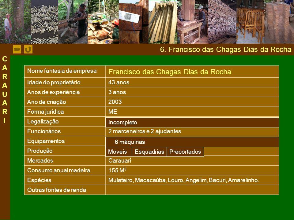 6. Francisco das Chagas Dias da Rocha Nome fantasia da empresa Francisco das Chagas Dias da Rocha Idade do proprietário43 anos Anos de experiência3 an