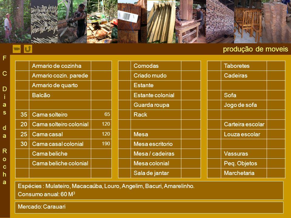 produção de moveis Armario de cozinhaComodasTaboretes Armario cozin.