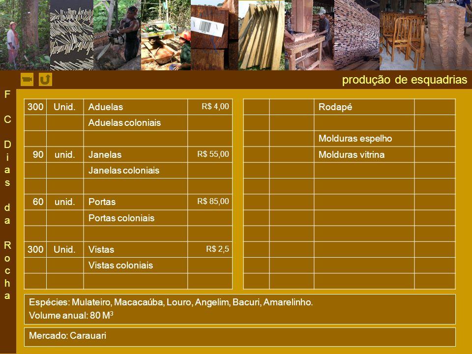produção de esquadrias 300Unid.Aduelas R$ 4,00 Rodapé Aduelas coloniais Molduras espelho 90unid.