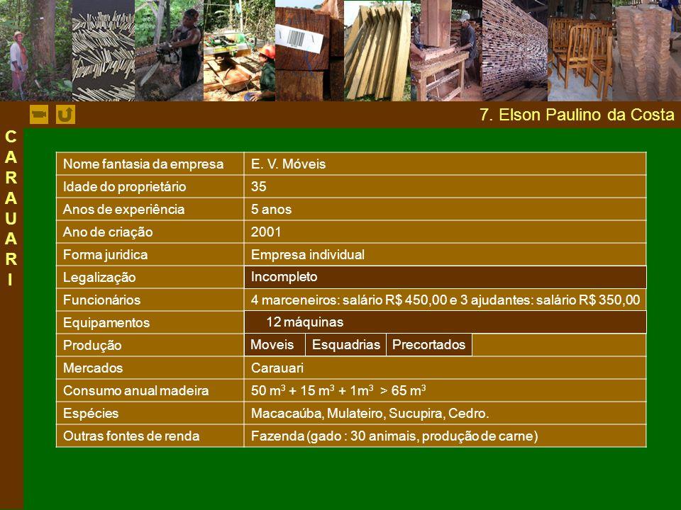 7.Elson Paulino da Costa Nome fantasia da empresaE.