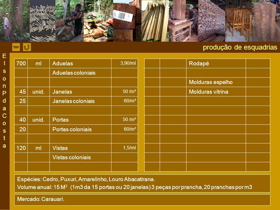 produção de esquadrias 700ml Aduelas 3,90/ml Rodapé Aduelas coloniais Molduras espelho 45unid.