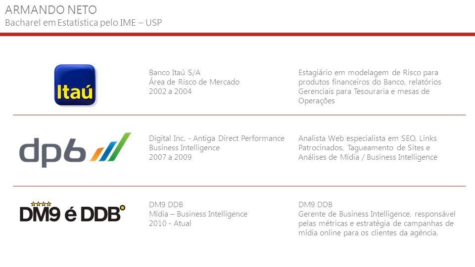 ARMANDO NETO Bacharel em Estatística pelo IME – USP Banco Itaú S/A Área de Risco de Mercado 2002 a 2004 Digital Inc. - Antiga Direct Performance Busin